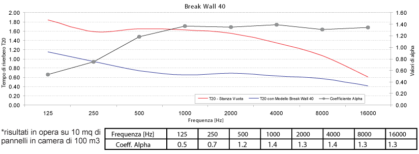 break-wall-40
